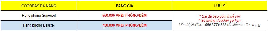Bảng giá voucher cocobay đà nẵng giá rẻ 2018