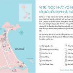Tại sao nói: Vị trí Cocobay Đà Nẵng đắc địa và tiện lợi?